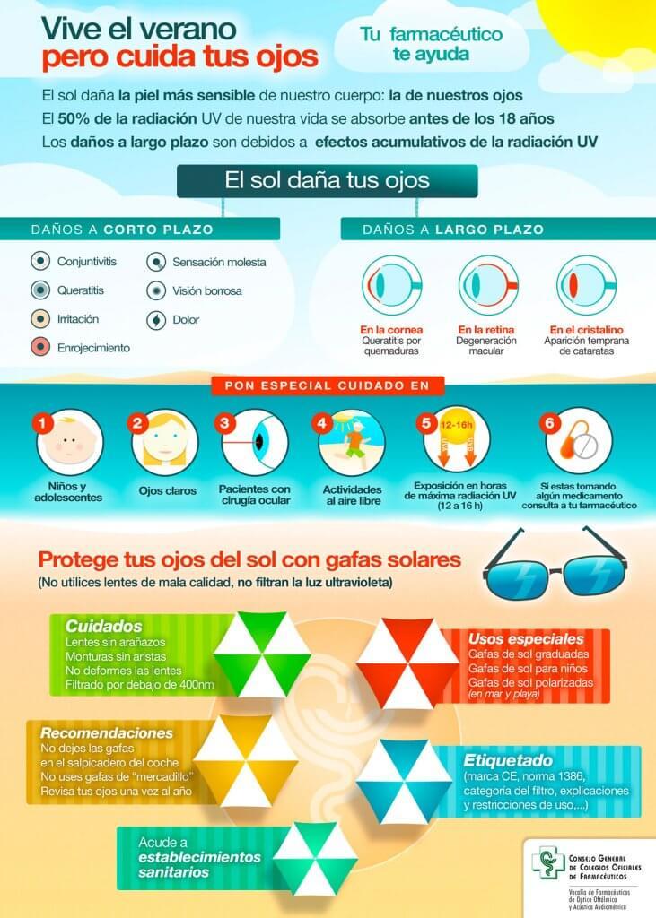 Infografia-Verano-Cuidado-Ocular