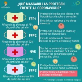 comparativa mascarillas